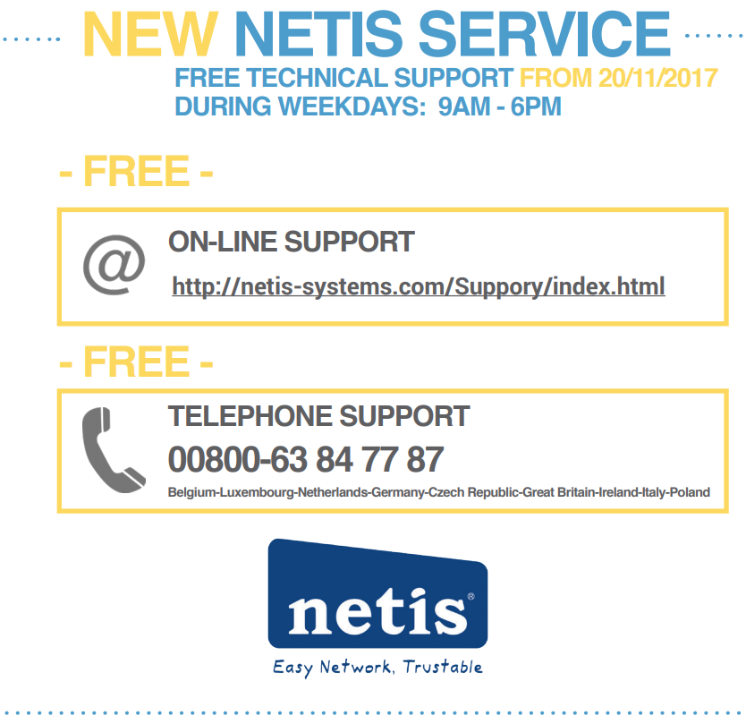 Netis Support